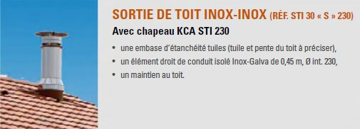 sortie de toit inox inox avec chapeau kca sti 230 poujoulat. Black Bedroom Furniture Sets. Home Design Ideas